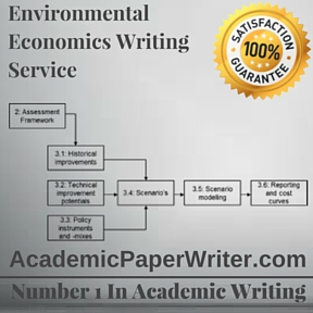 Environmental Economics Writing Service