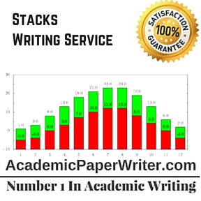 Stacks Writing Service